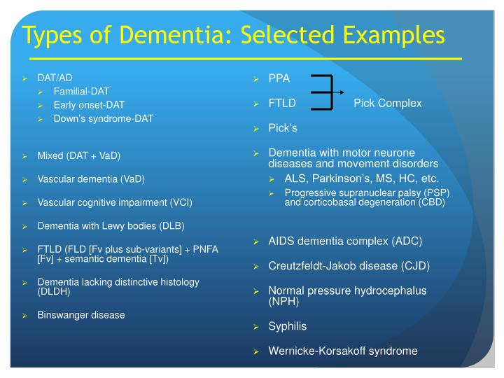 Types of Dementia: Selected Examples