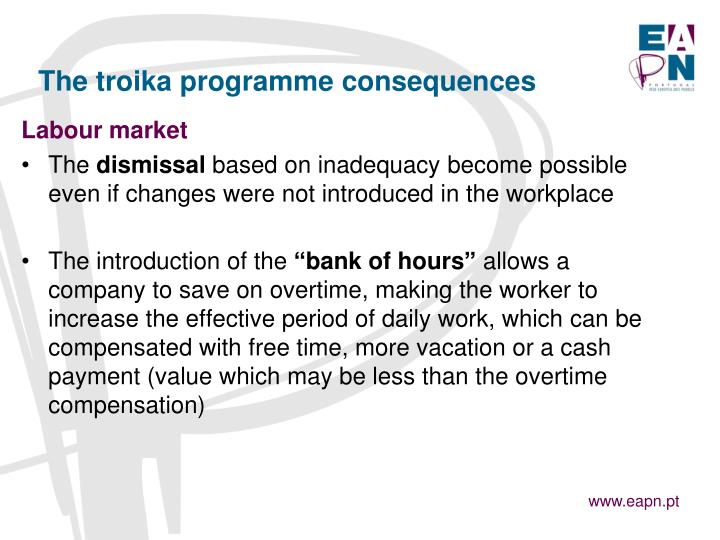 The troika programme consequences
