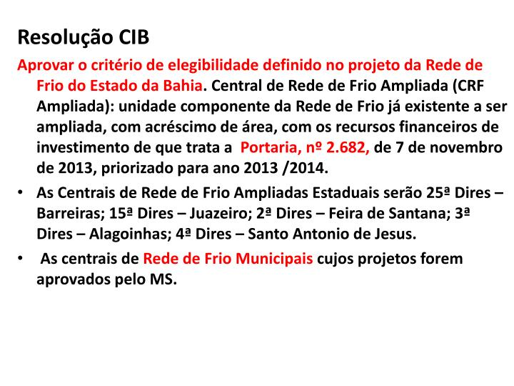 Resolução CIB