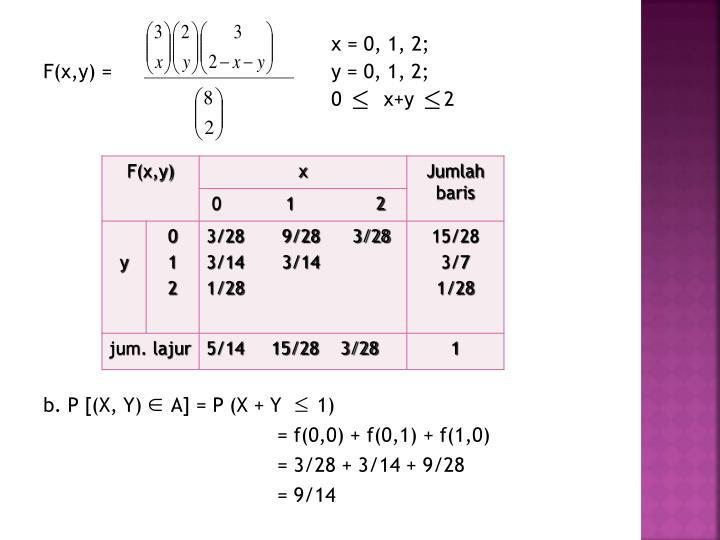 x = 0, 1, 2;