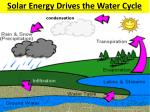 solar energy drives the water cycle