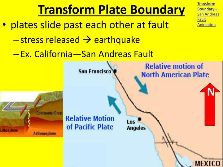 Transform Boundary--San Andreas Fault Animation