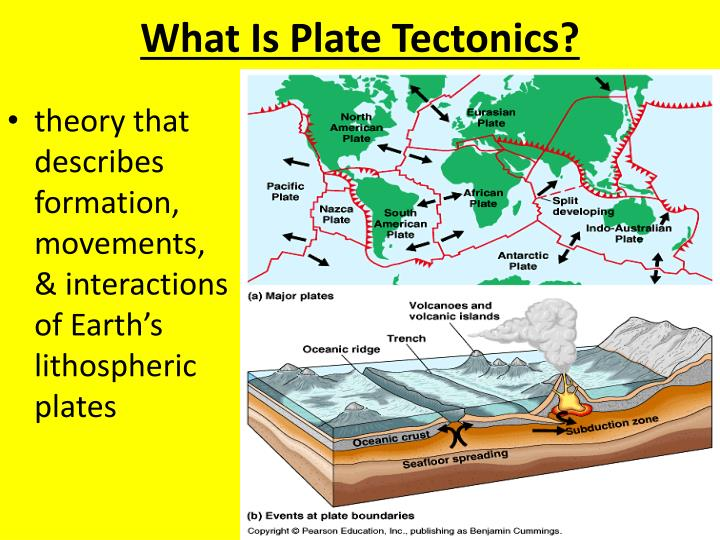 What Is Plate Tectonics?