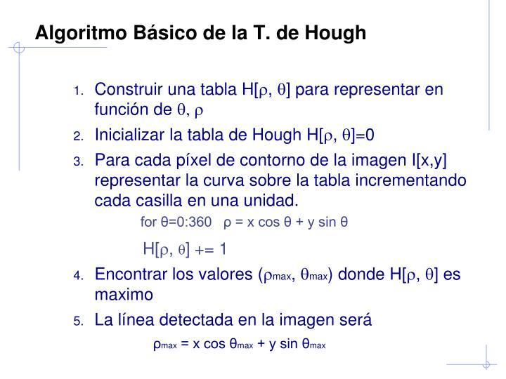 Algoritmo Básico de la T. de Hough