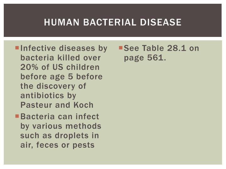 Human Bacterial disease
