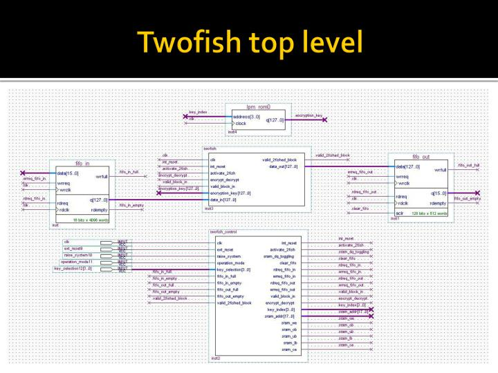 Twofish top level