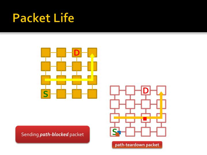 Packet Life