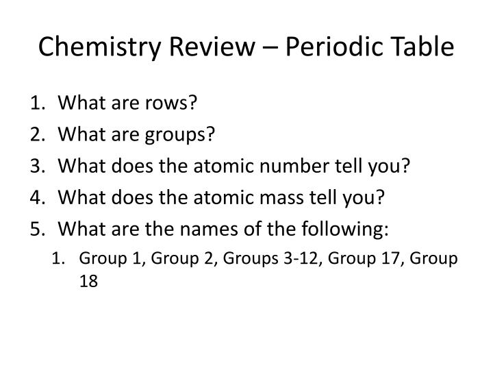 Chemistry review periodic table