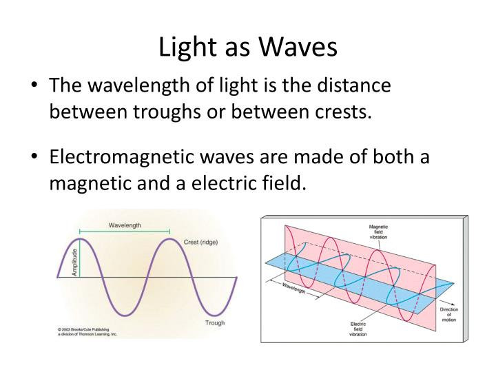 Light as Waves