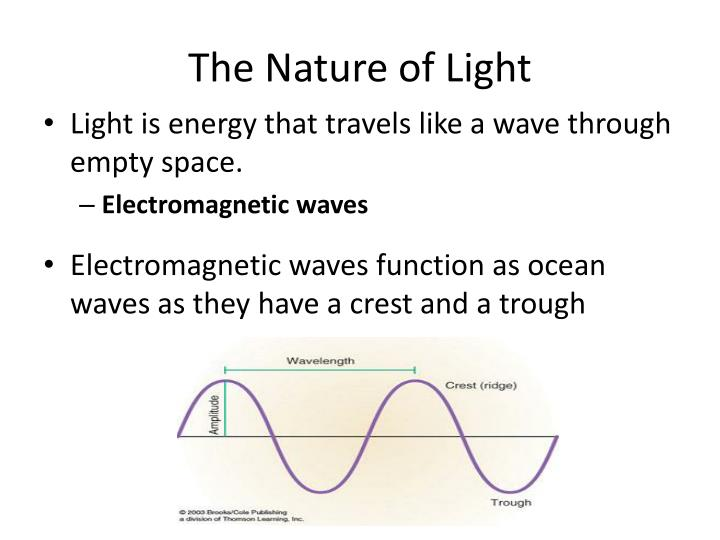 The Nature of Light
