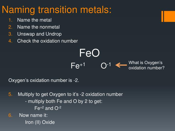 Naming transition metals: