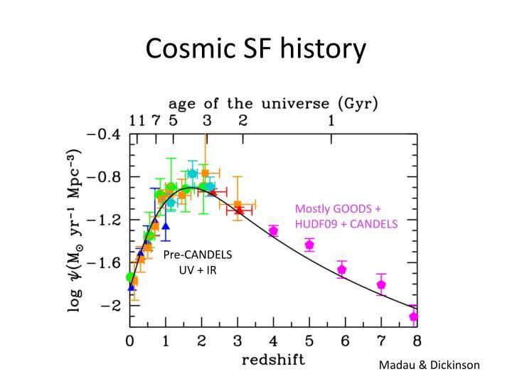 Cosmic SF history