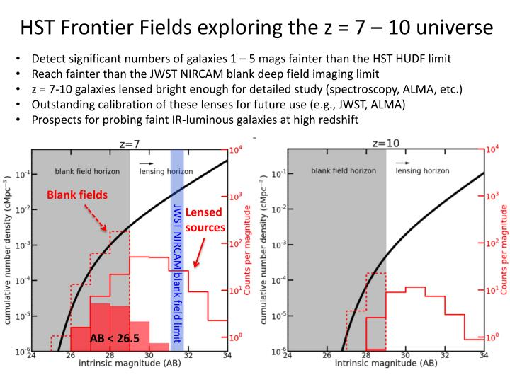 HST Frontier Fields exploring the z = 7 – 10 universe
