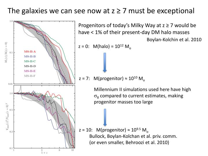 The galaxies we can see now at z ≥ 7 must be exceptional