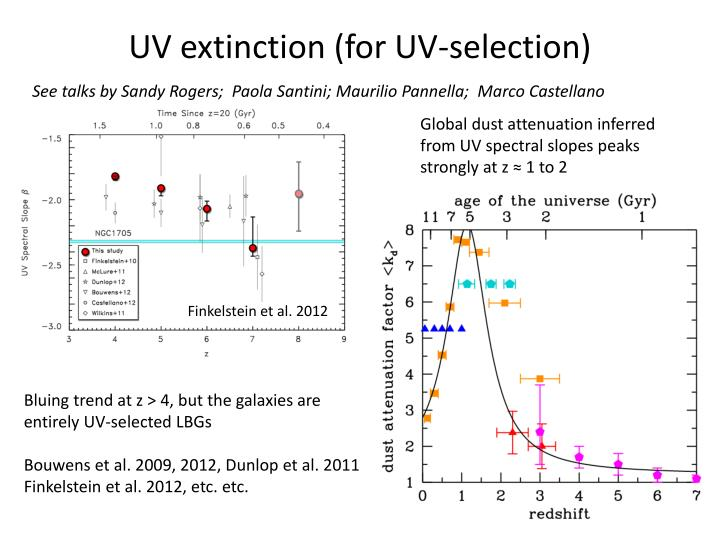 UV extinction (for UV-selection)