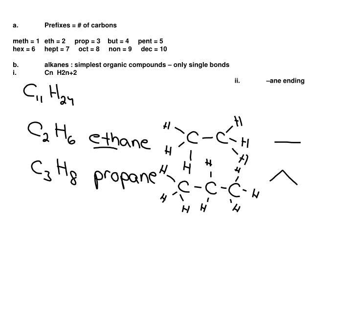 a.Prefixes = # of carbons
