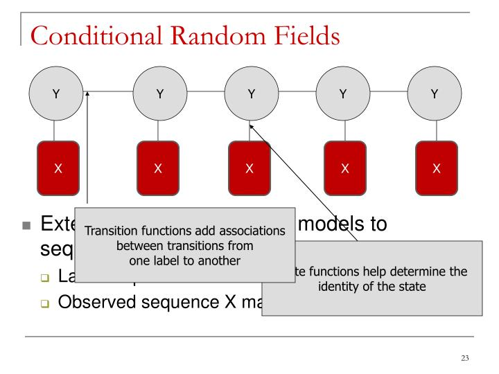 Transition functions add associations
