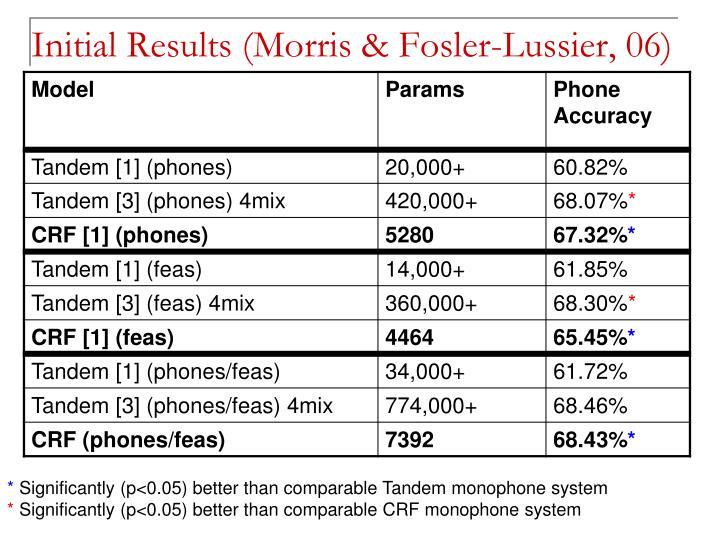 Initial Results (Morris &