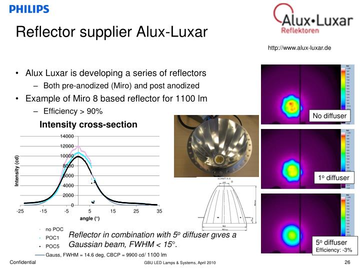 Reflector supplier