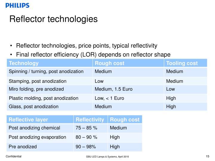 Reflector technologies