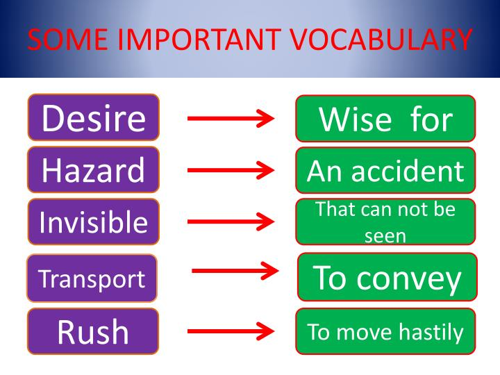 SOME IMPORTANT VOCABULARY