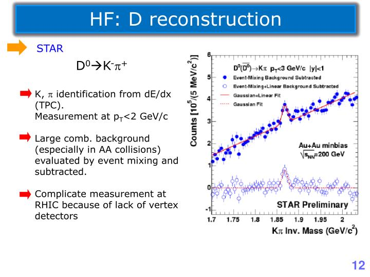 HF: D reconstruction