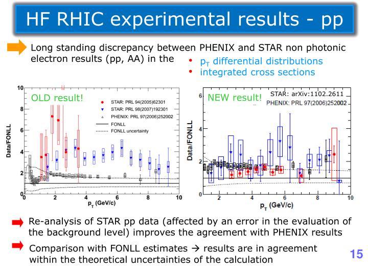 HF RHIC experimental results -