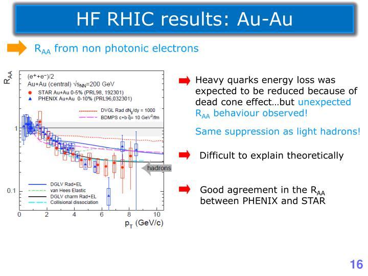 HF RHIC results: Au-Au