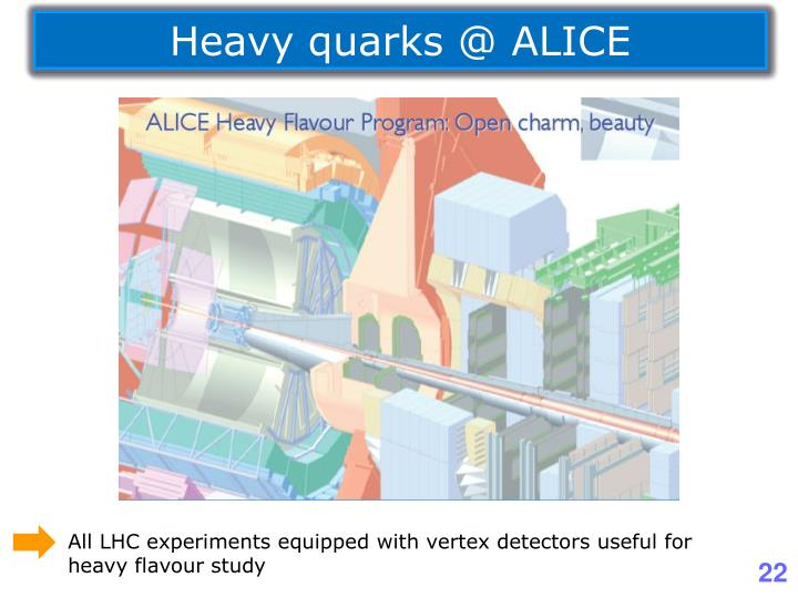 Heavy quarks @ ALICE