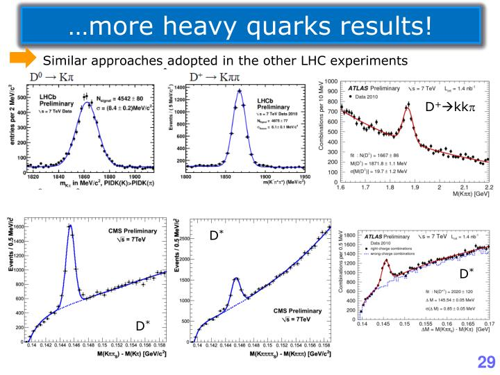 …more heavy quarks results!