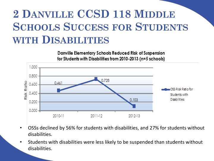 2 Danville CCSD 118 Middle