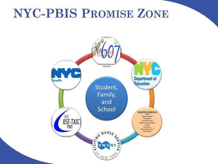 NYC-PBIS Promise Zone