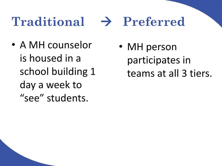 "A MH counselor is housed in a school building 1 day a week to ""see"" students."