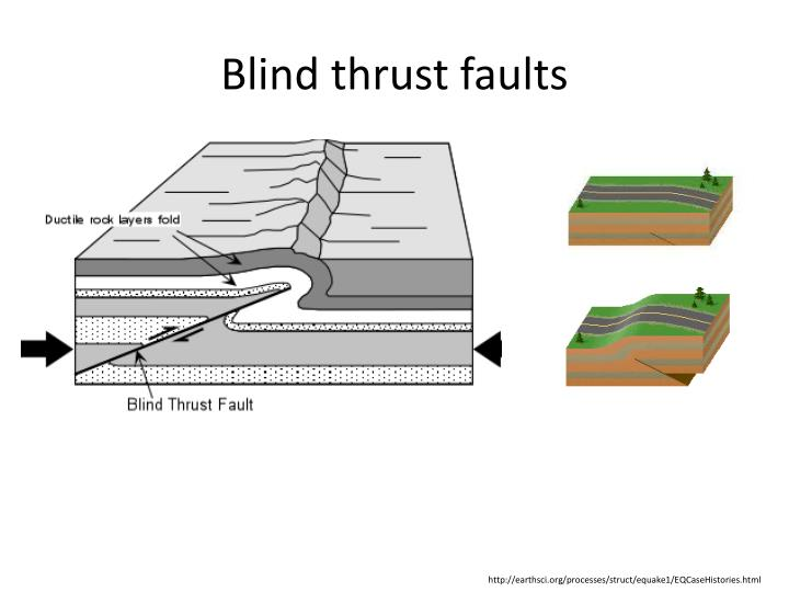 california fault map with Blind Thrust Fault Blind Thrust on Earthquake Southern California Yucca Valley Desert Hot Springs 408529295 additionally About The Osa Peninsula besides San Pablo Reservoir besides With Private Gift Scripps Keeps Open Critical Earthquake  work as well Faults names1.