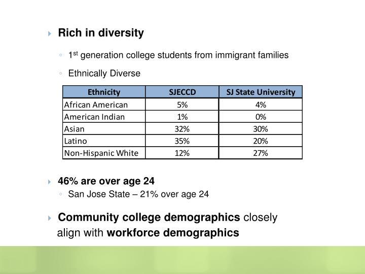 Rich in diversity