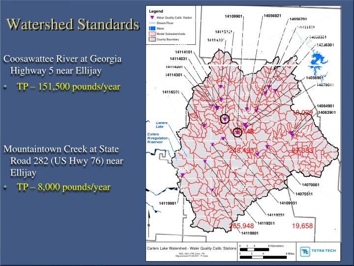 Watershed Standards