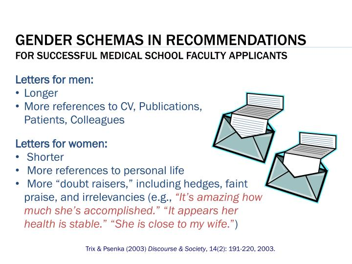 Gender Schemas in Recommendations