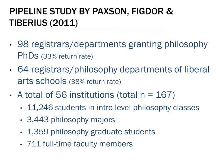 98 registrars/departments granting philosophy PhDs