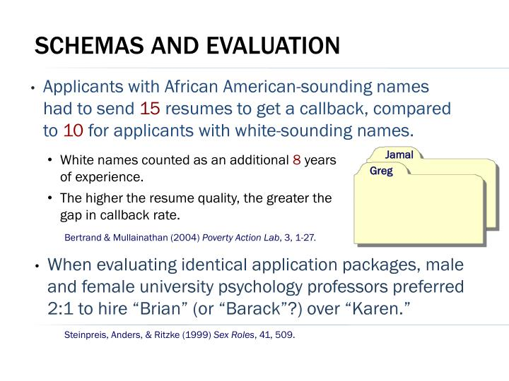 Applicants with African American-sounding names had to send