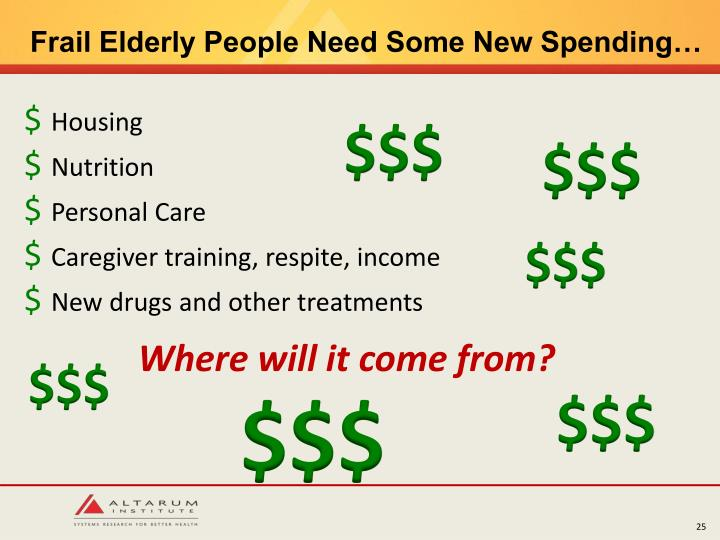 Frail Elderly People Need Some New Spending…