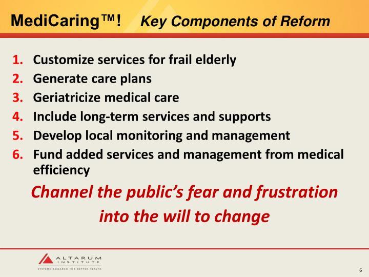MediCaring™!