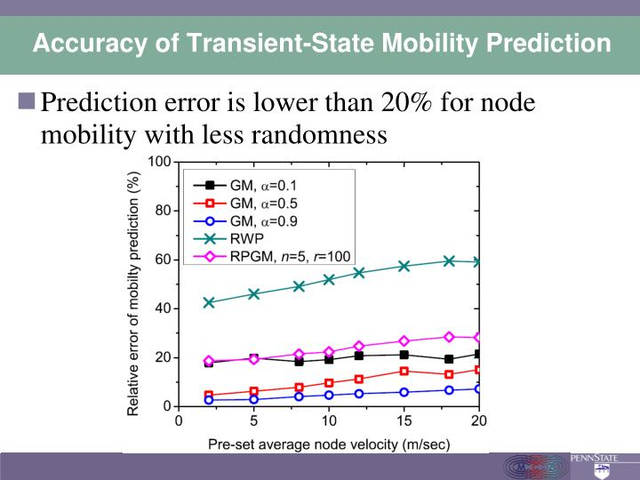 Accuracy of Transient-State Mobility Prediction
