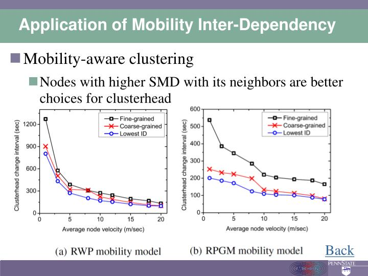 Application of Mobility Inter-Dependency