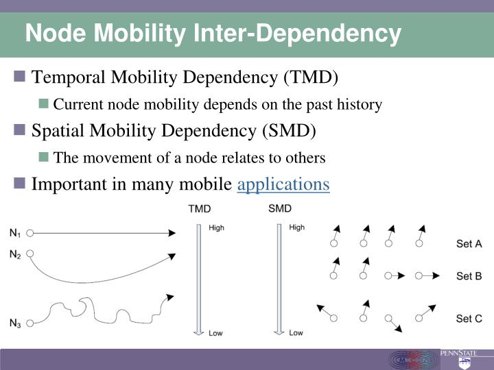 Node Mobility Inter-Dependency