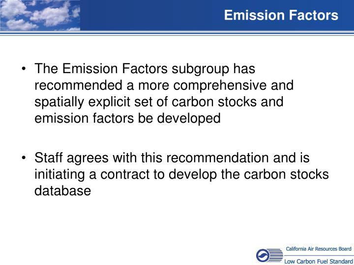 Emission Factors