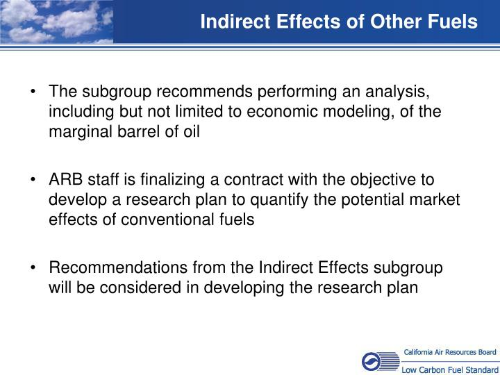 Indirect Effects of Other Fuels