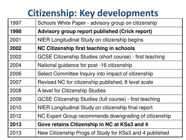Citizenship: Key developments