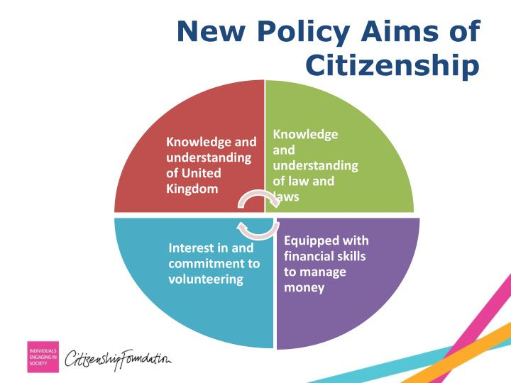 New Policy Aims of Citizenship