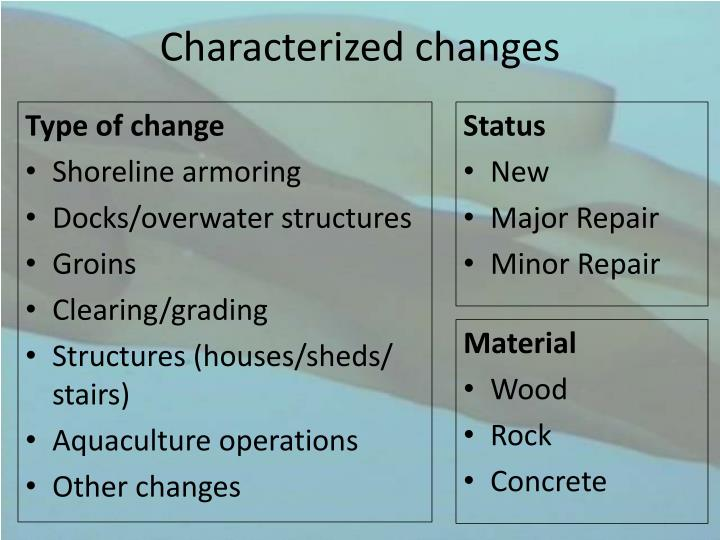 Characterized changes