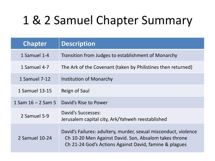 1 & 2 Samuel Chapter Summary